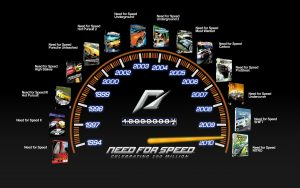 Need for Speed Celebrating 100 Million 300x188 Need for Speed   Celebrating 100 Million