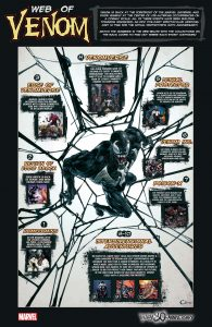 Web of Venom 195x300 Web of Venom