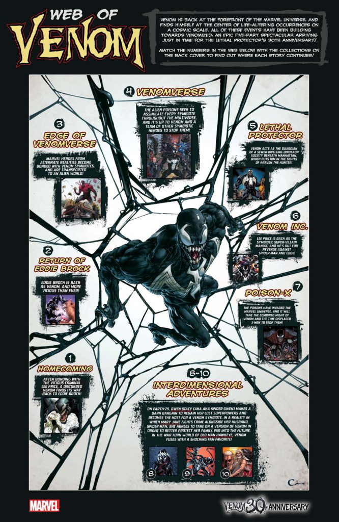 Web of Venom 666x1024 Web of Venom